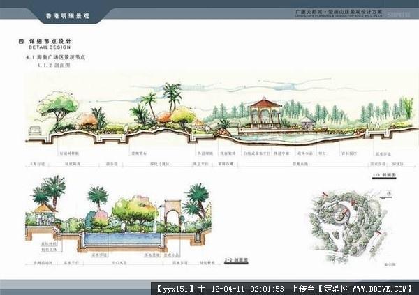 景观设计平面图,剖面图集锦